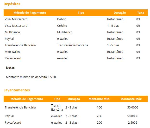 Depositos Levantamentos Casino Portugal