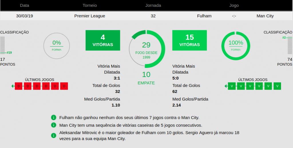 Estatísticas futebol