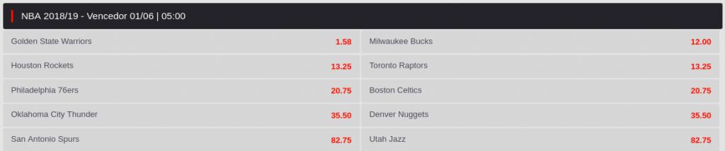 Apostas futuras NBA