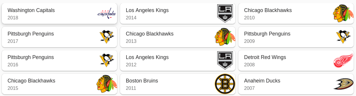vencedores NHL Stanley cup