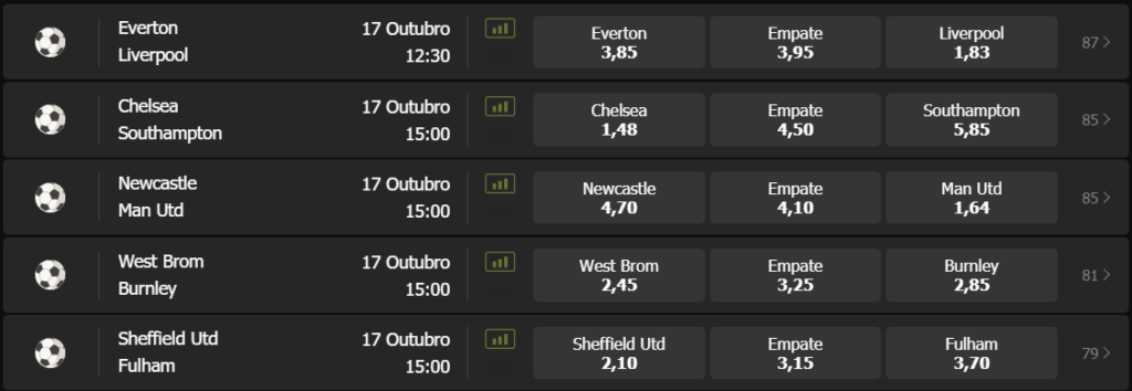 apostas premier league na betway