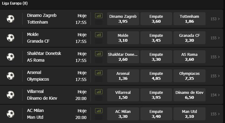 Betway Odds Liga Europa
